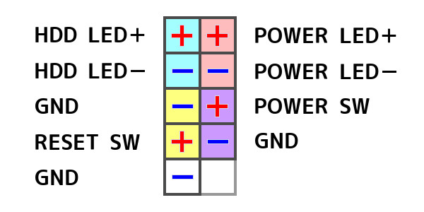システムパネル端子